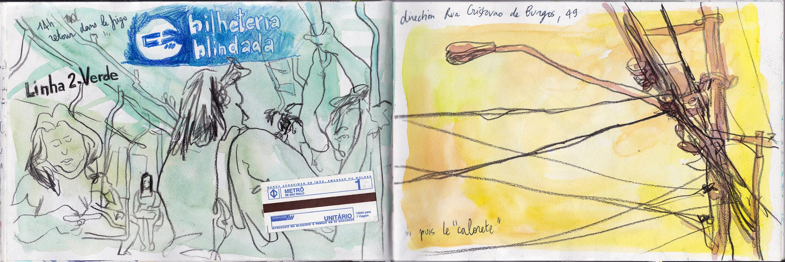 Carnet de voyage de Futura Brasil par Piero